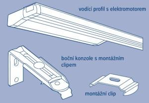 postup připevnění vertikální žaluzie