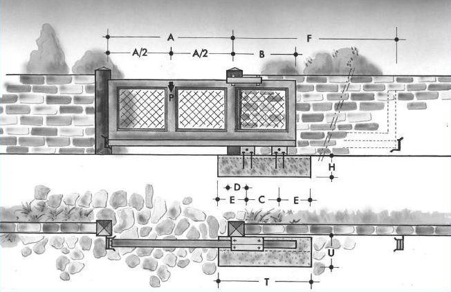 schéma automatických bran
